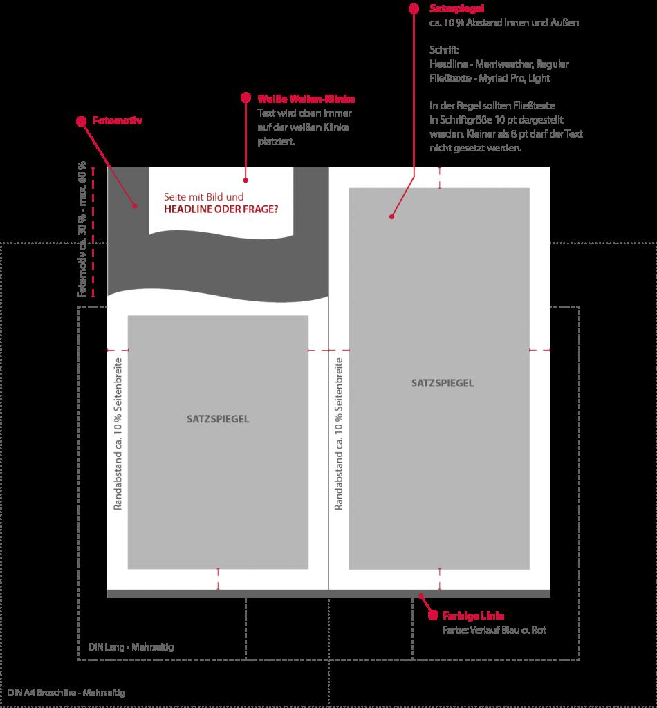medien_folder-broschuere2